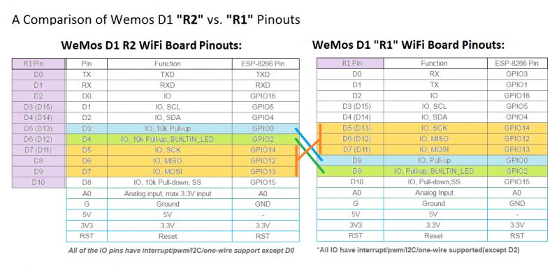 arduino uno wifi circuit diagram esp8266 wiki de reso nance num  rique  esp8266 wiki de reso nance num  rique